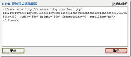 痞客邦-HTML編輯頁