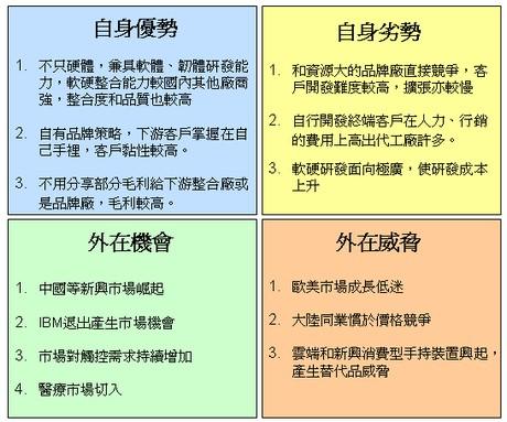 振樺電(8114) SWOT分析