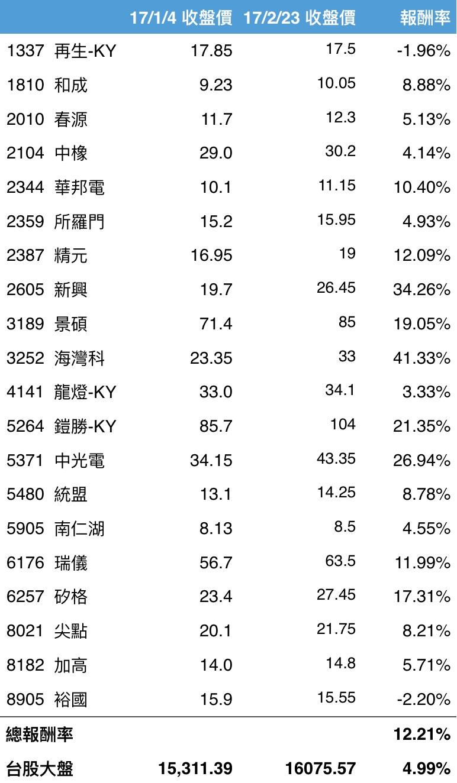 %e8%9e%a2%e5%b9%95%e5%bf%ab%e7%85%a7-2017-03-06-%e4%b8%8b%e5%8d%886-02-09